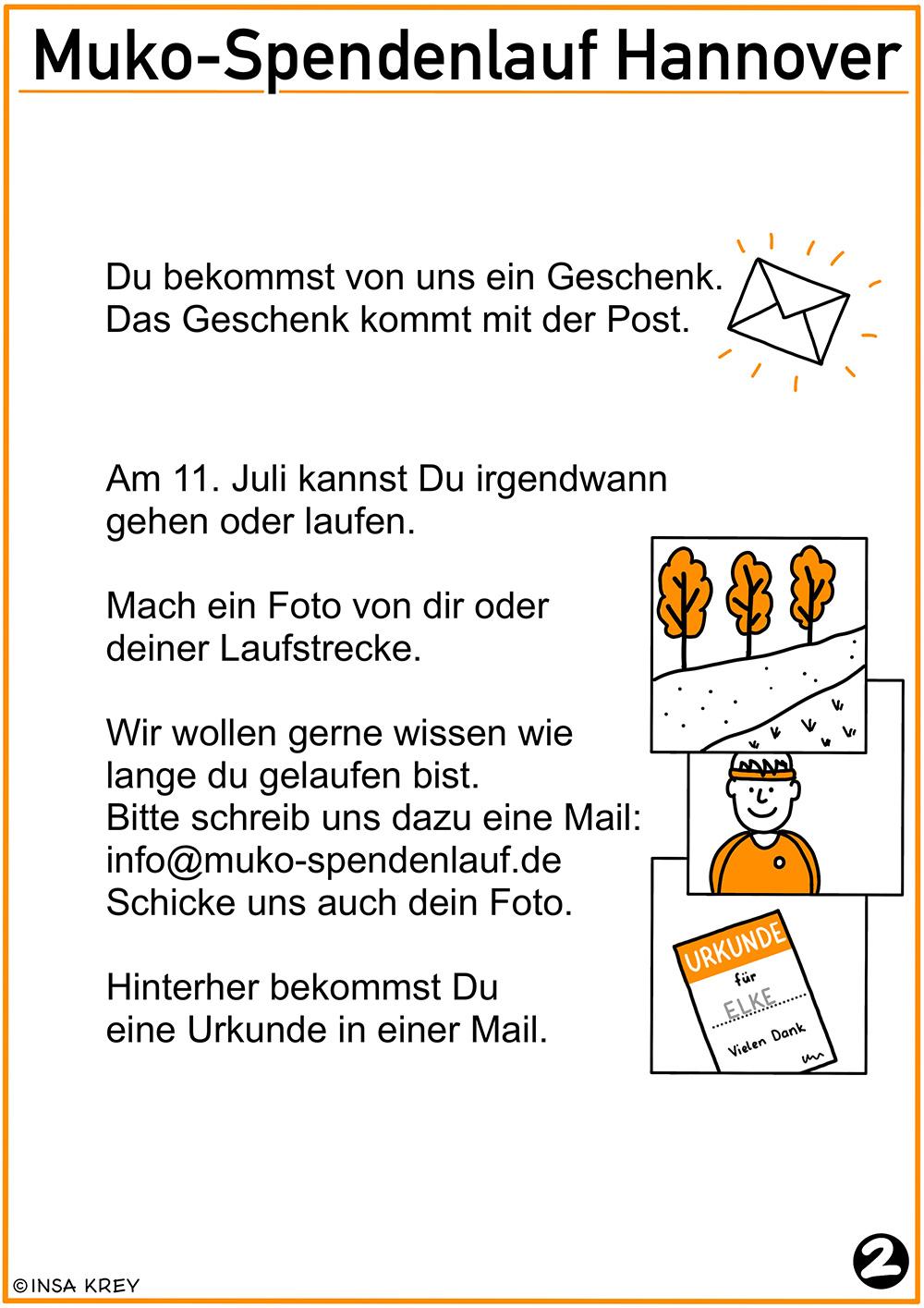 Texte und Bilder in einfacher Sprache zum Muko-Lauf Hannover - Ablauf