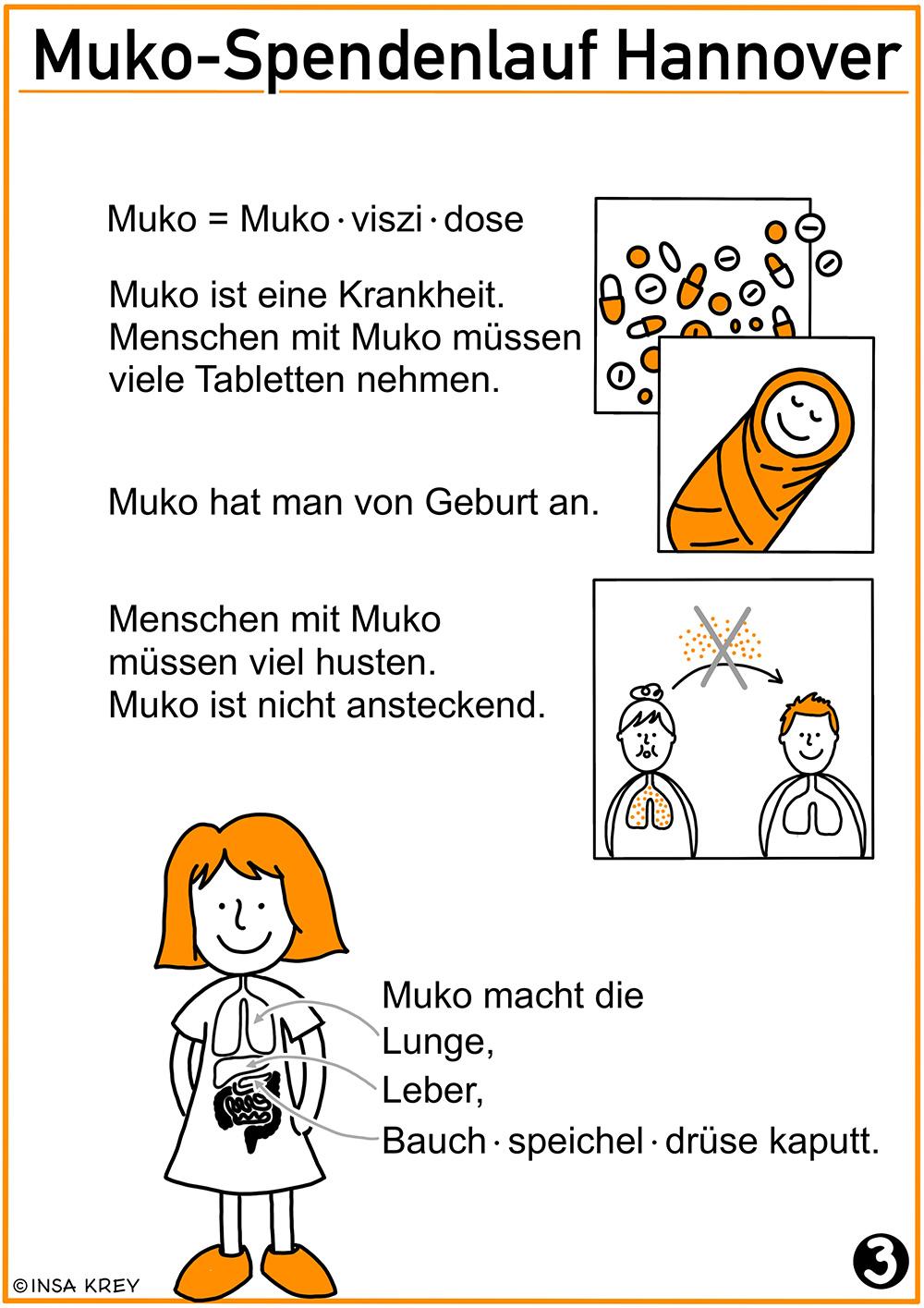 Texte und Bilder in einfacher Sprache zum Muko-Lauf Hannover - Was ist Muko?