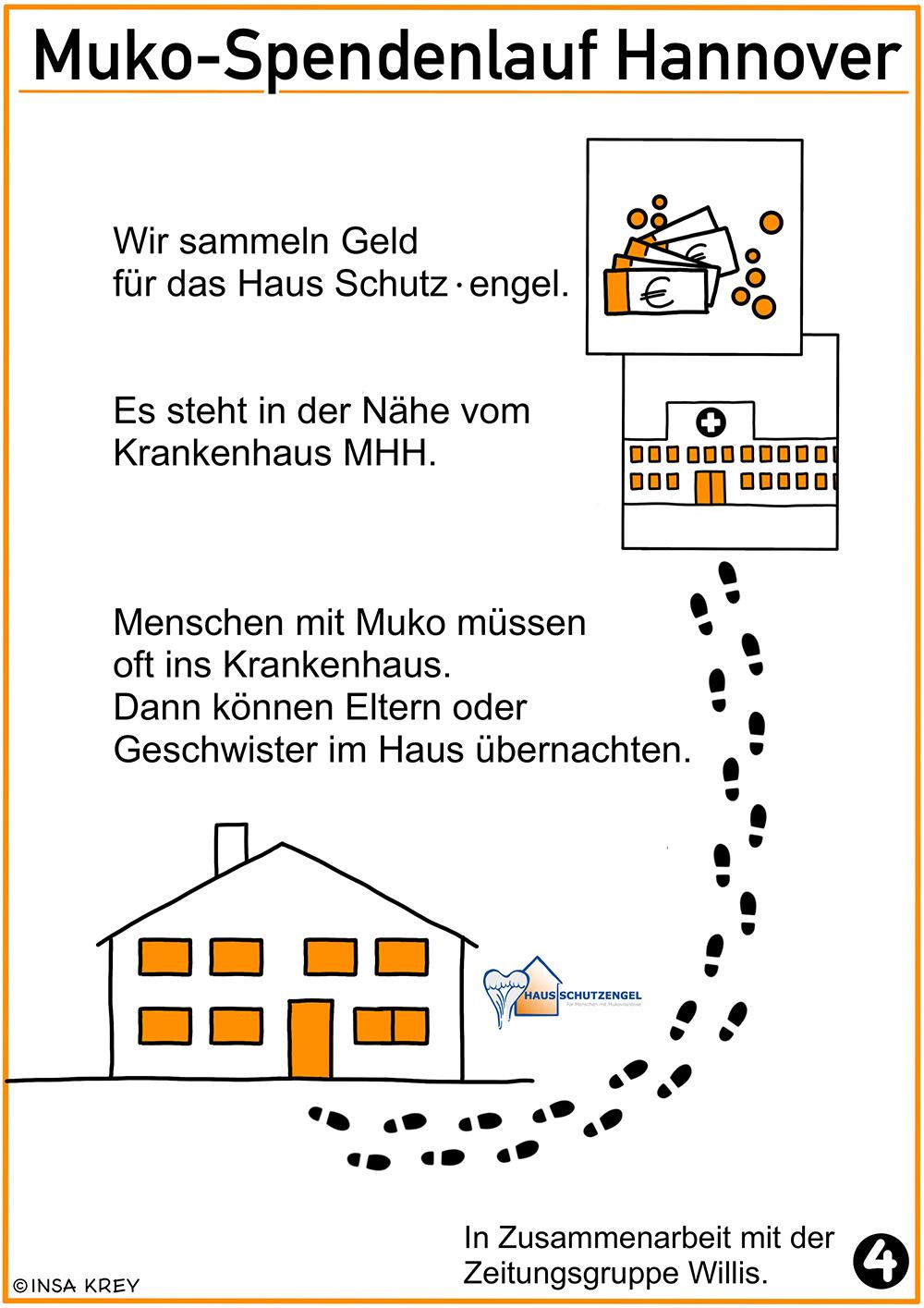 Texte und Bilder in einfacher Sprache zum Muko-Lauf Hannover - Das Haus Schutzengel